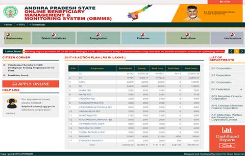 OBMMS Andhra Pradesh