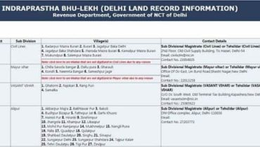 Delhi Land Records Bhulekh Online