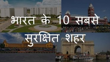 Safest Cities of India