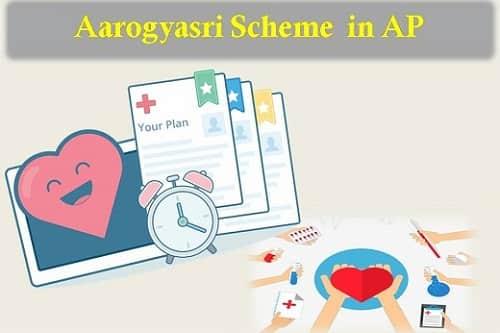 Aarogyasri Scheme